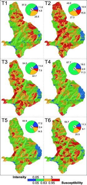 Evolution de la stabilité de la zone - Opitz