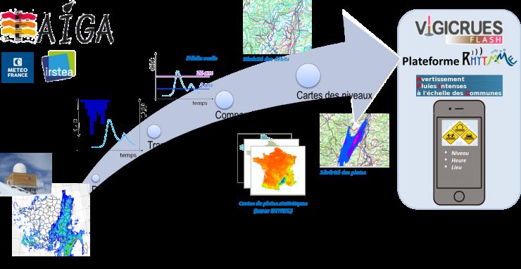 infographie méthode AIGA
