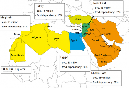 Food dependency in North Africa and the Middle East