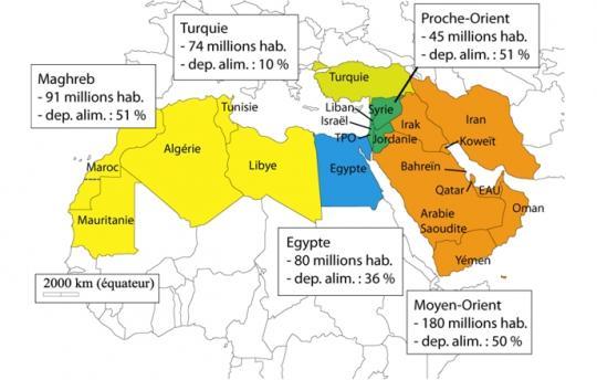 Dépendance alimentaire Moyen-Orient Afrique du Nord en 2050