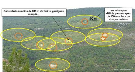 Analyse spatiale des interfaces habitat forêt