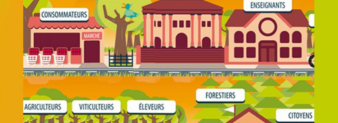 illustration Les sciences et recherches participatives à INRAE