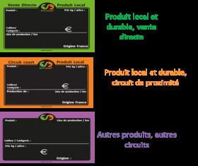 ICI Local Label